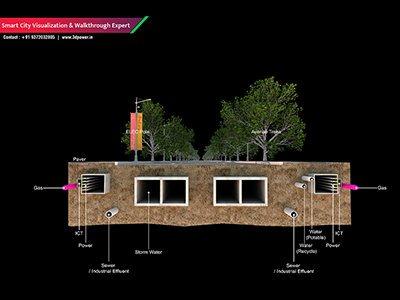 best-view-rendering-smart-city-architectural-design-architectural-walkthrough-3d-view.jpg