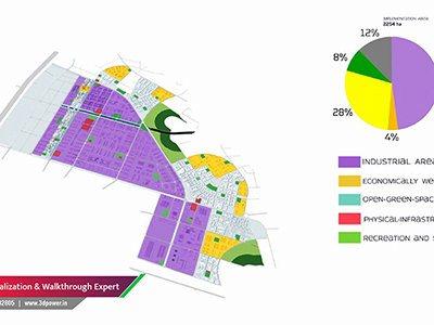 map-smart-city1-architectural-walkthrough-3d-animation